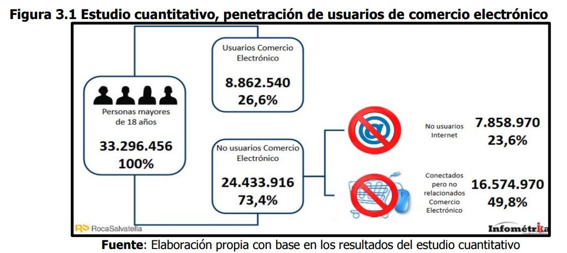 Colombianos están conectados a internet imagen CRC int 1