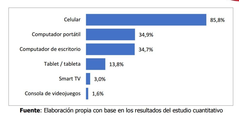 colombianos están conectados a internet imagen CRC int 2