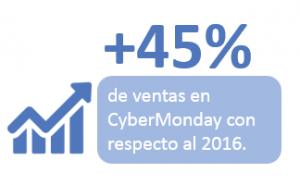 Marketing en Chile